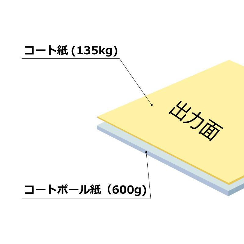 合紙 素材