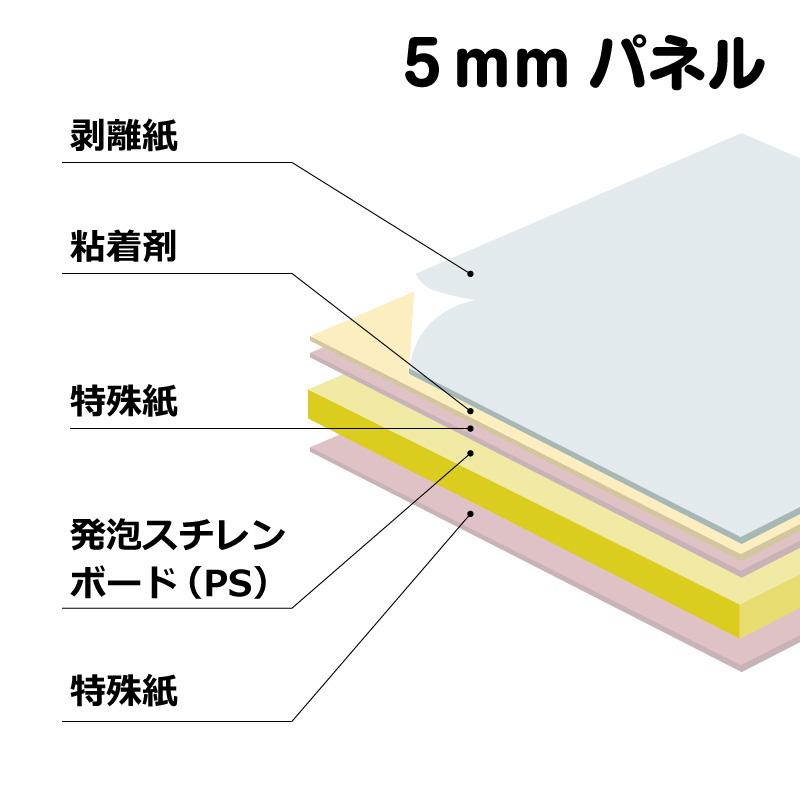 5mmパネル 素材