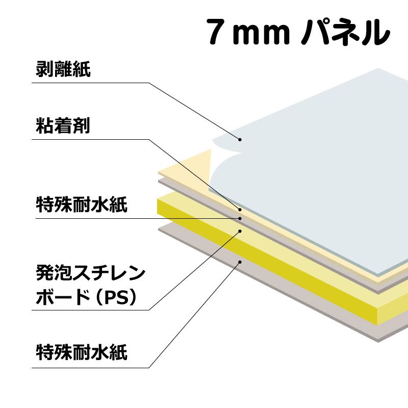 7mmパネル 素材